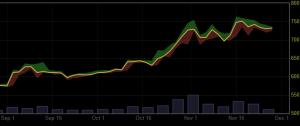 Price bitcoin