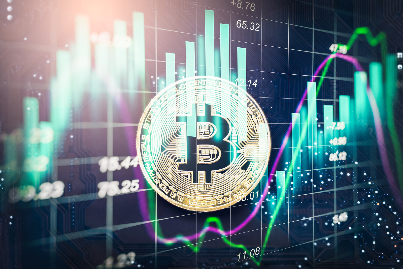 cryptocurrency futures market