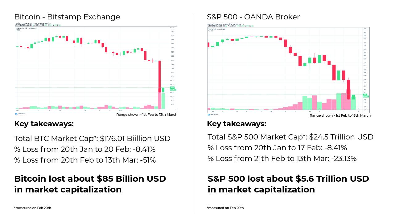 yahoo finance market cap cryptocurrency